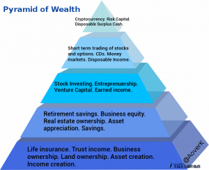 middle_class_financial_management