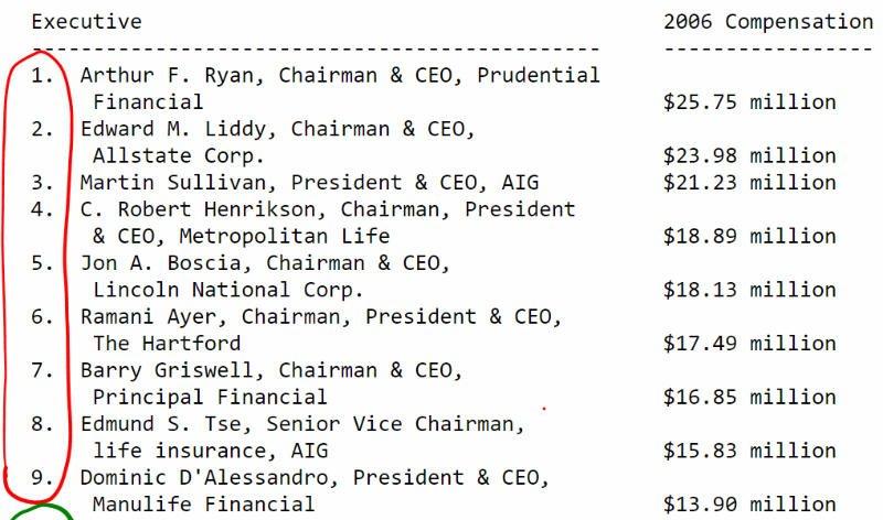 Life-Insurance-Company-Executive-Comp1