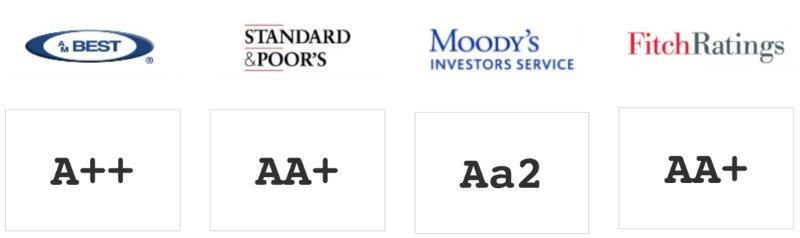 massmutual-rating