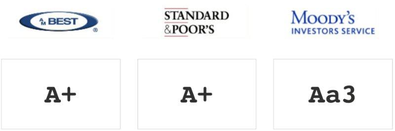 pennmutual-rating