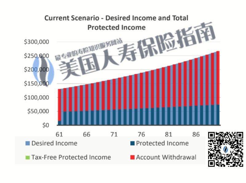 Retirement-income-1-wm