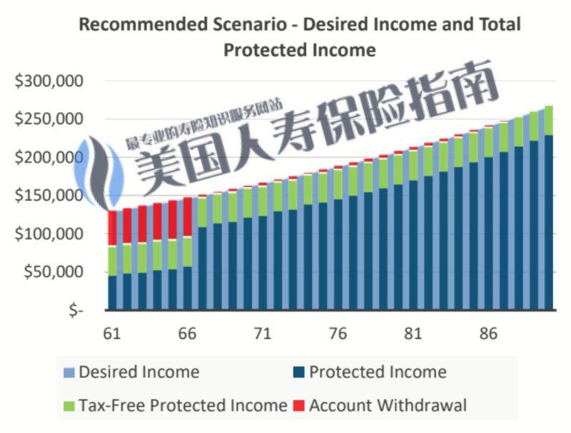 Retirement-income-2-wm