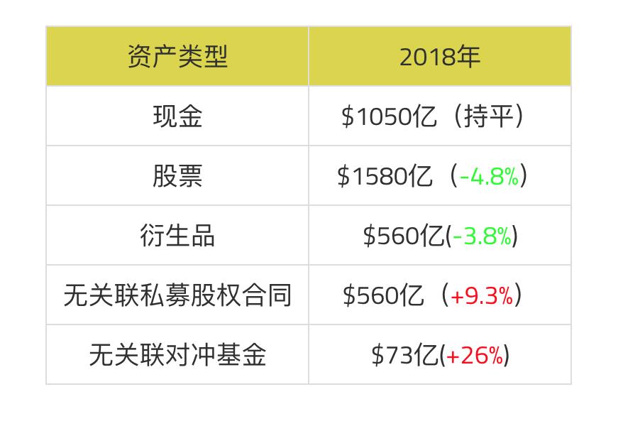 life-insurer-assets-table-2018