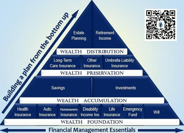 Financial-Pyramid-Pic