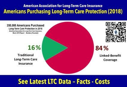 LTCFacts-buyers