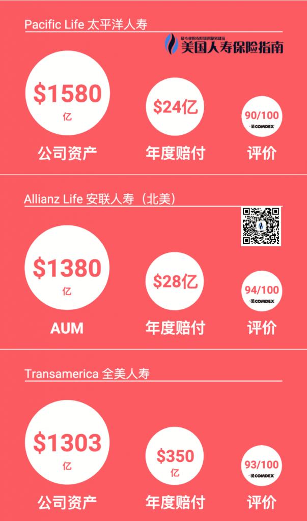 Life-insurance-company-compare