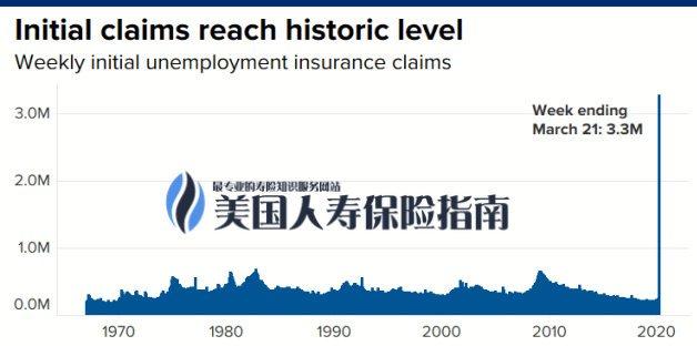 jobless-chart