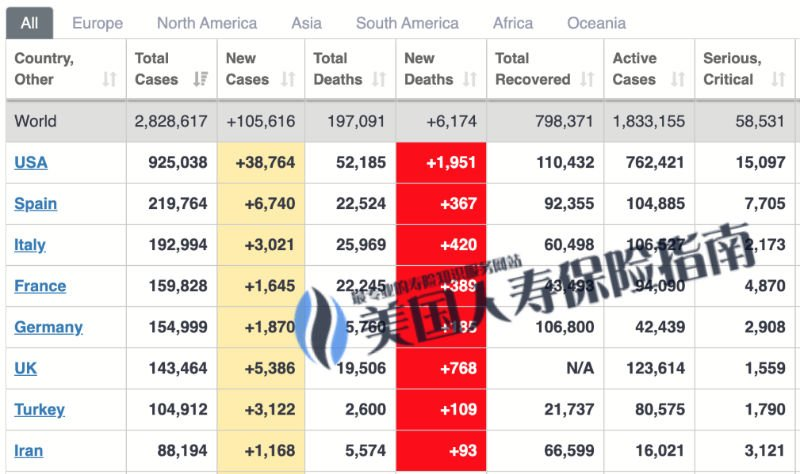 global-Death-covid-19