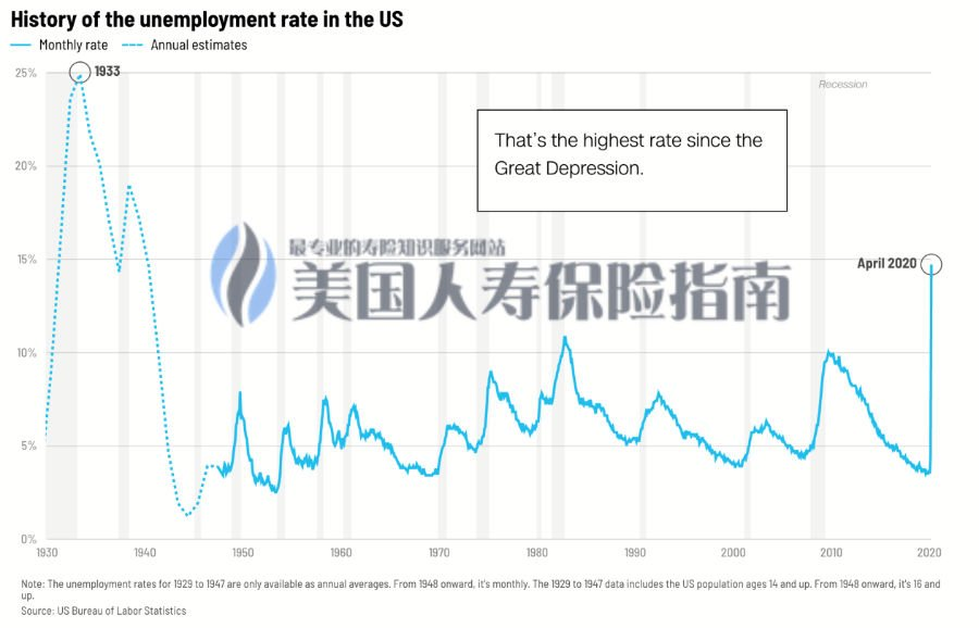 umemployer-rate-april-pandemic