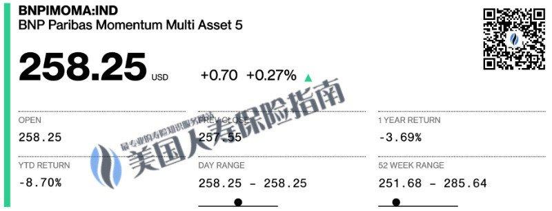 BNP Paribas Momentum Multi Asset 5 -wm-qr