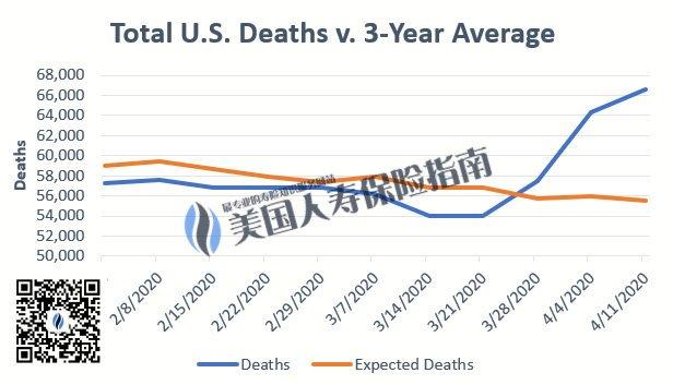 2020-5-7-deaths-Feb-1-to-April-11_CDC_MI-wm-qr