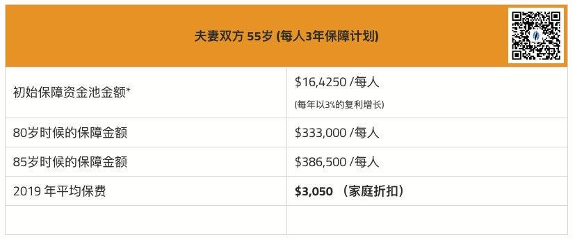 Family-ltc-price