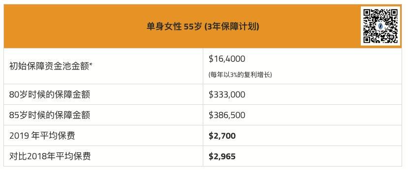 Ltc-price-female