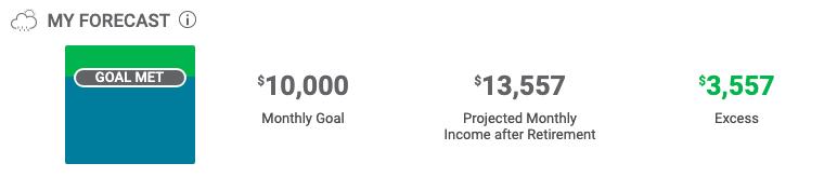 401k retirement goal