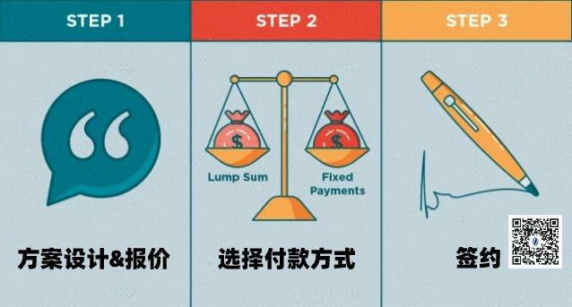 Step-buy-annuity-qr