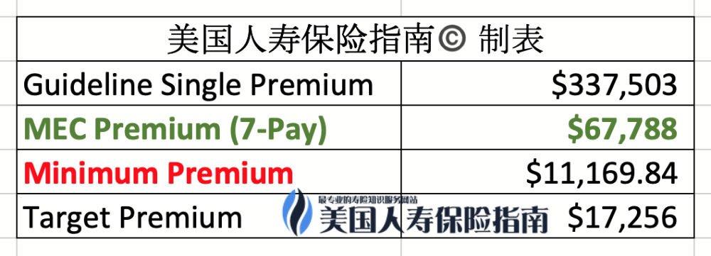 payment-schedule-iul