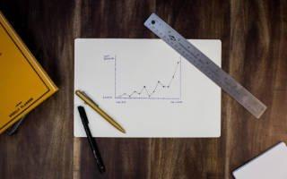 retirement goal planning chart 320