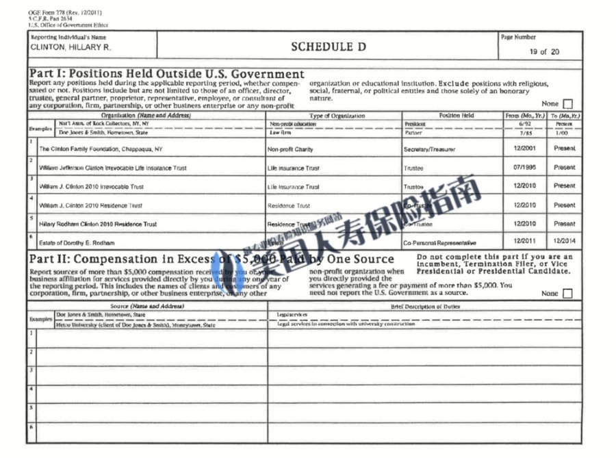 hillary Clinton financial disclosure form schedule D