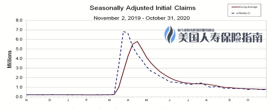 jobless claim trend