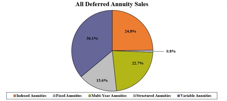 2021q1-annuity-market-share