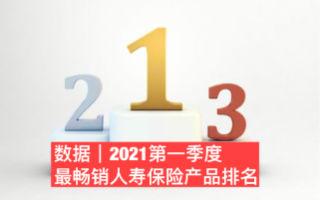 2021q1-life-insurance-ranking-320