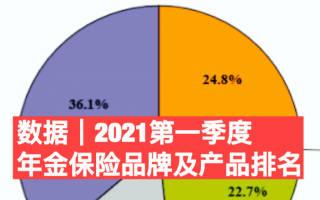 Annuity-marketshare-rank-2021q1