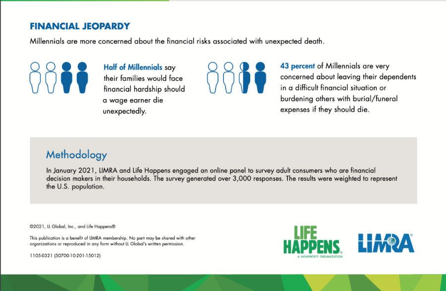 life awareness month -4